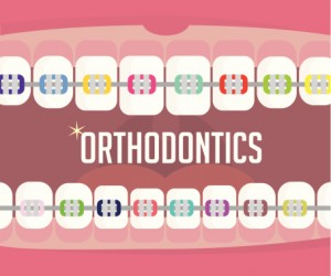 Orthodontics, Dr. Derek Brown, Winning Smiles Orthodontics, Bowie and Hyattsville, MD